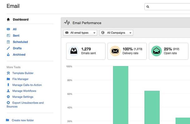 How to Safely Use Purchased Email Lists With HubSpot