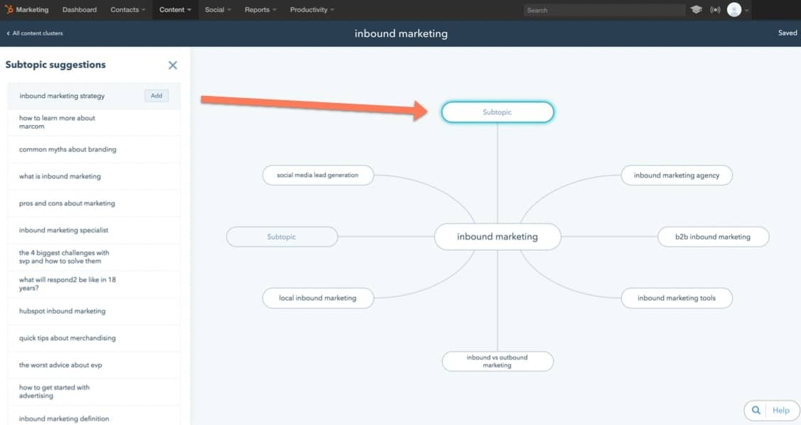 Hubspot-Topic-Clusters