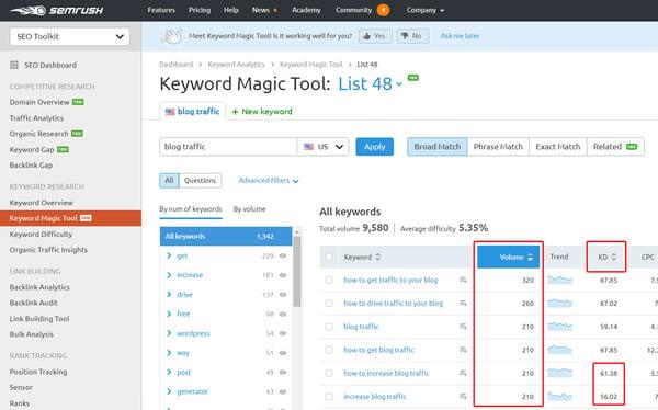 Increase_Blog_Traffic