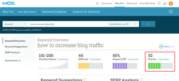 Increase_Blog_Traffic