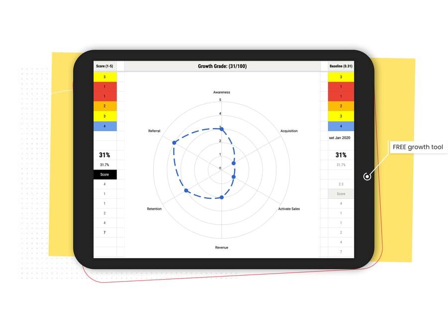 Chart on iPad