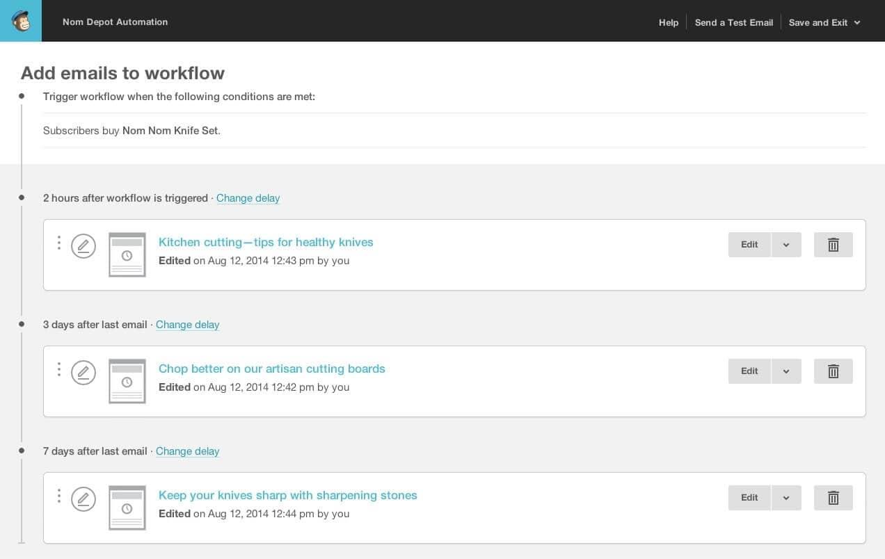 Mailchimp-Workflow