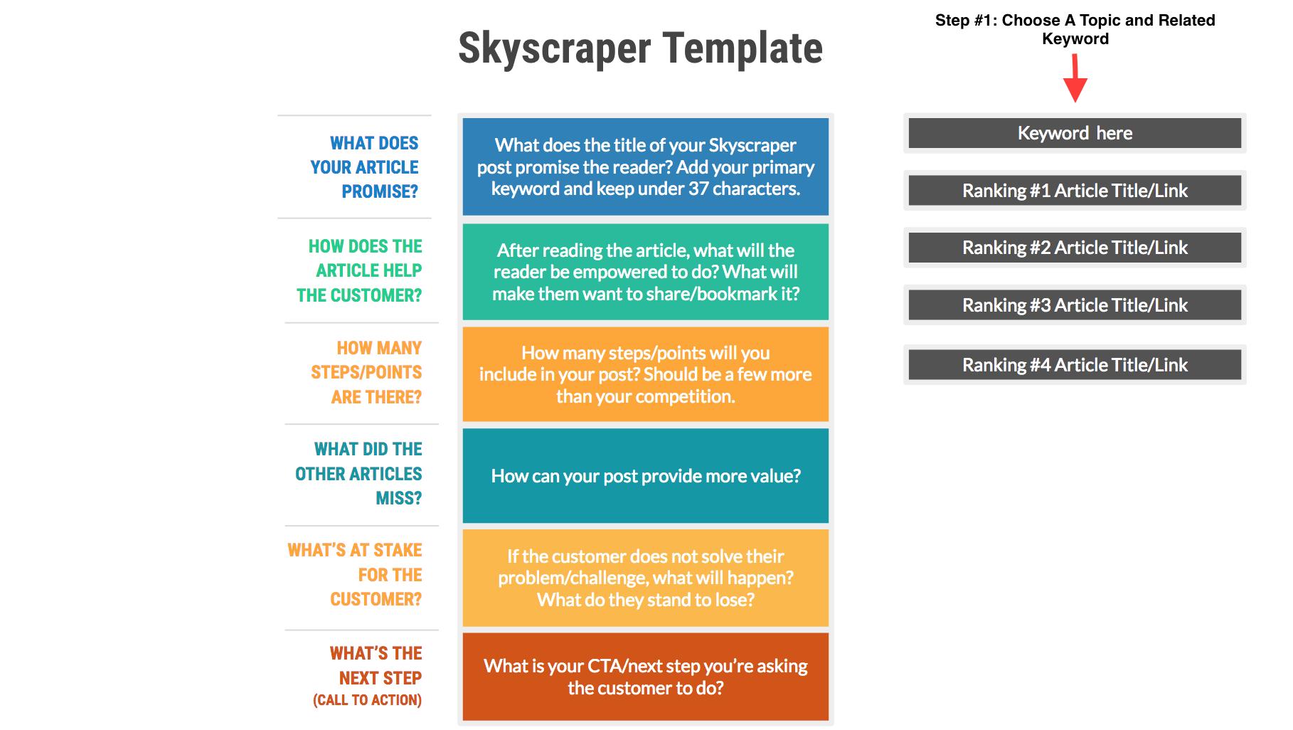 Skyscraper Blog Post Template
