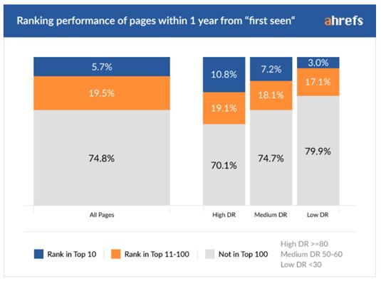 Content-Marketing-FAQ-Top-10