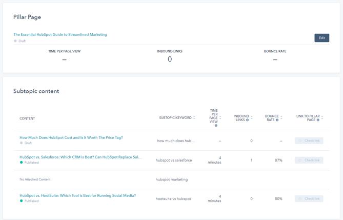 HubSpot-Platform-Topic-Clusters