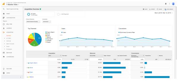 Tech-Stack-Google-Analytics