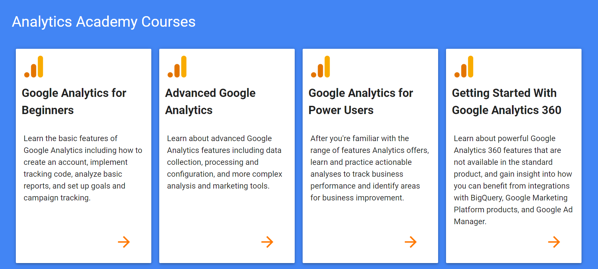 Lean-Inbound-Google-Analytics-Academy