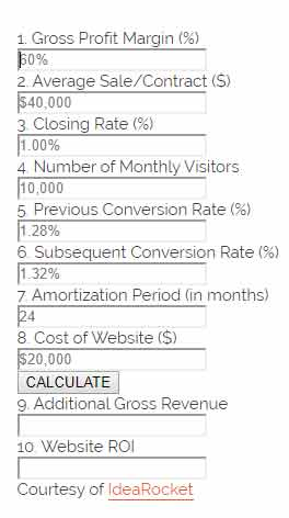 Marketing Video Production Cost ROI Calculator