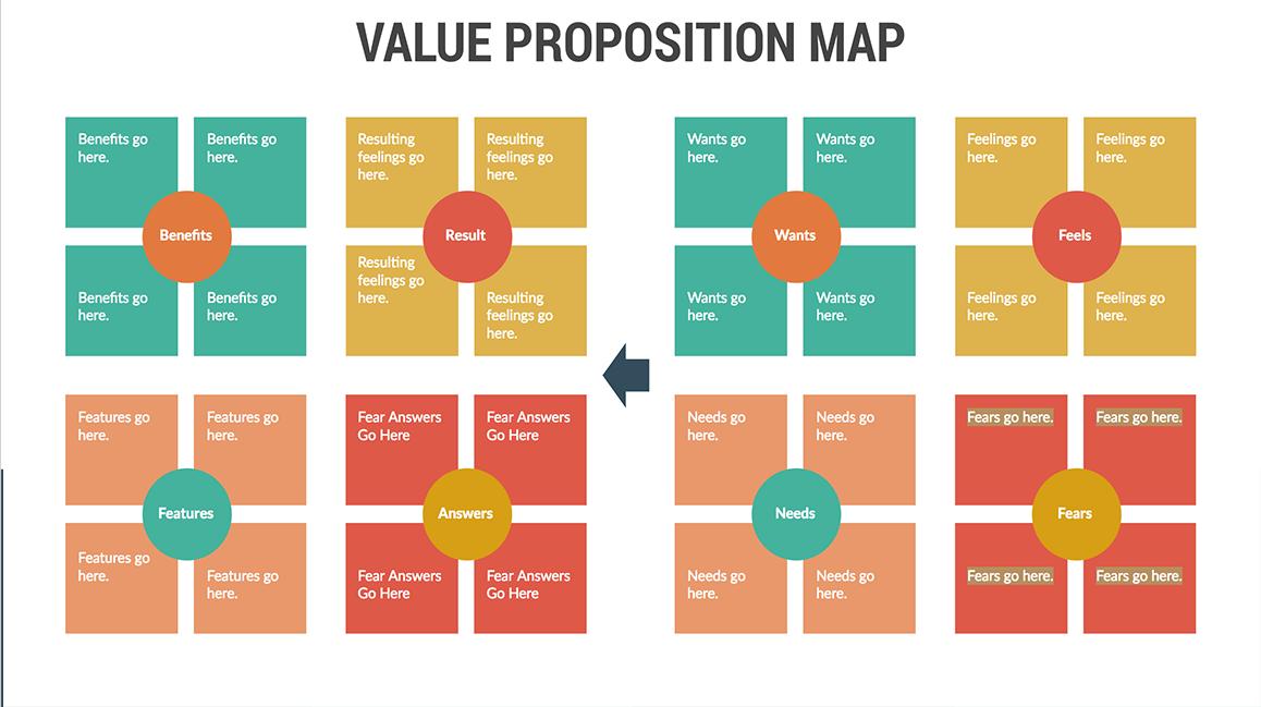 Value-Prop-Map