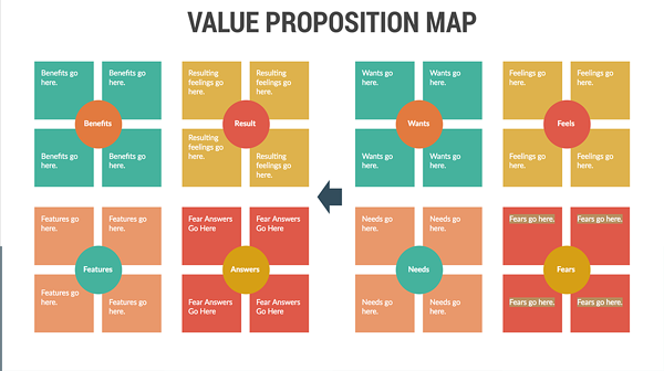 Value-Prop-Map