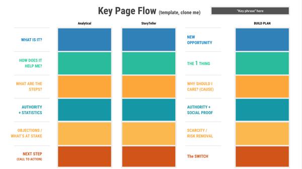 lean website launch approach