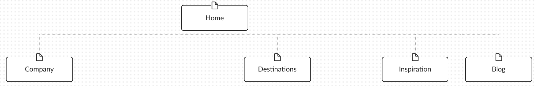 Sitemap Example Navigation