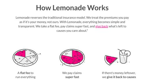 lemonadeworks