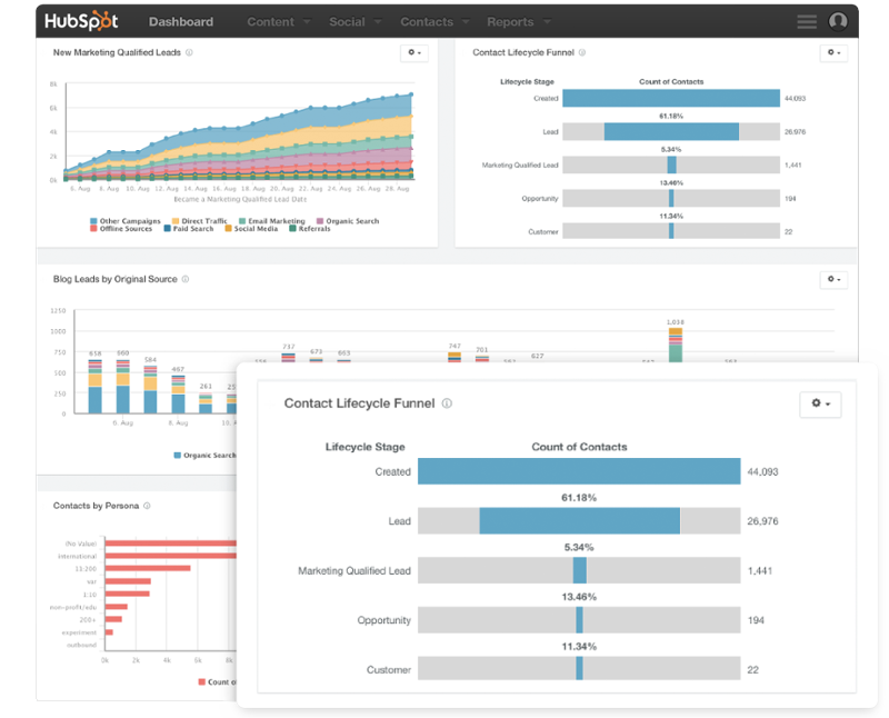 HubSpot-Reporting-AddOn2015